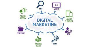 Digital Marketing as part of Marketing Mix